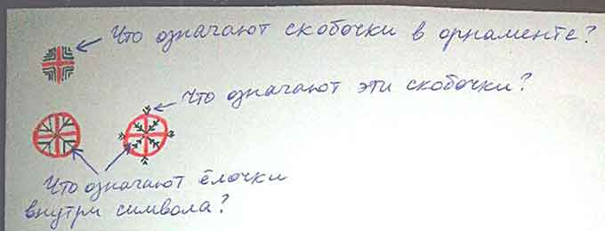 vopros-2